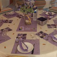 Présentation table anniversaire